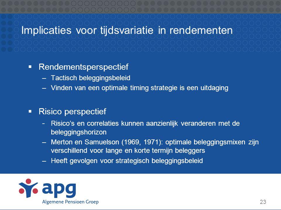 Implicaties voor tijdsvariatie in rendementen