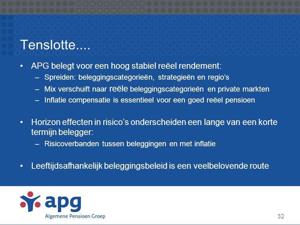 Tenslotte.... APG belegt voor een hoog stabiel reëel rendement: