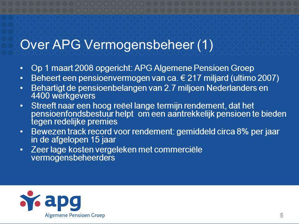 Over APG Vermogensbeheer (1)