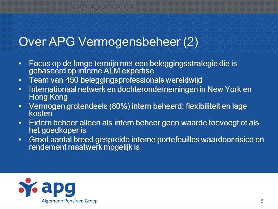 Over APG Vermogensbeheer (2)