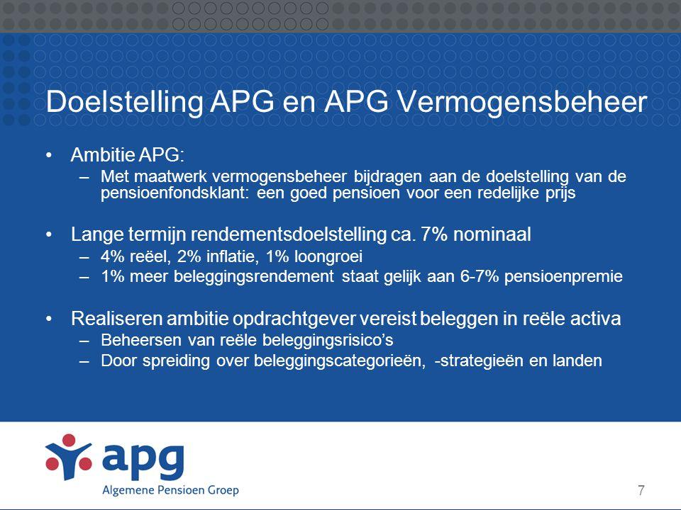 Doelstelling APG en APG Vermogensbeheer