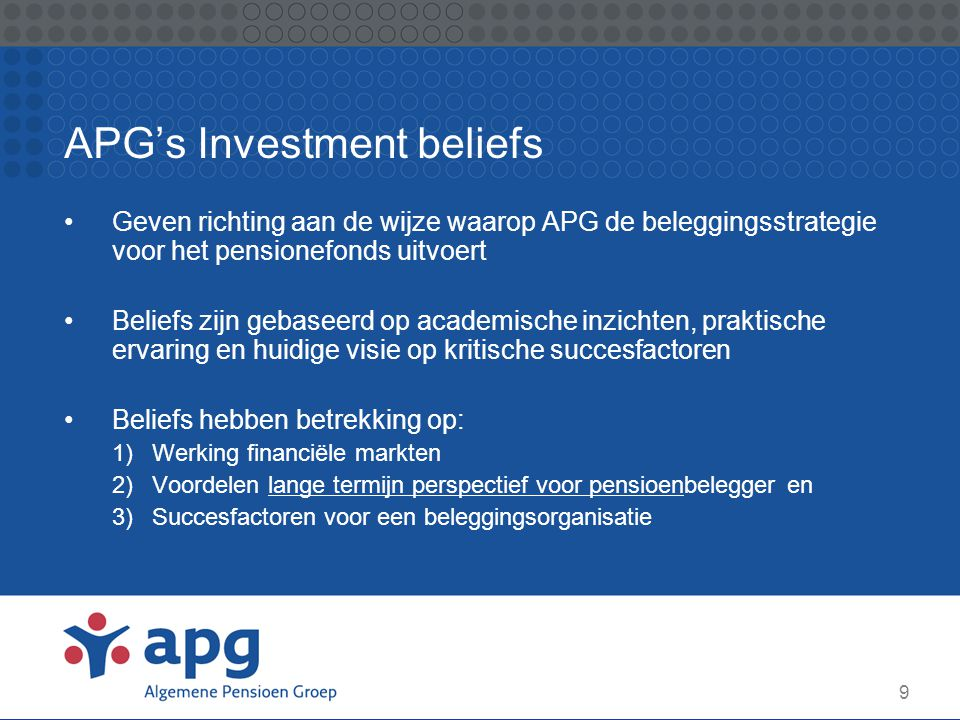 APG's Investment beliefs