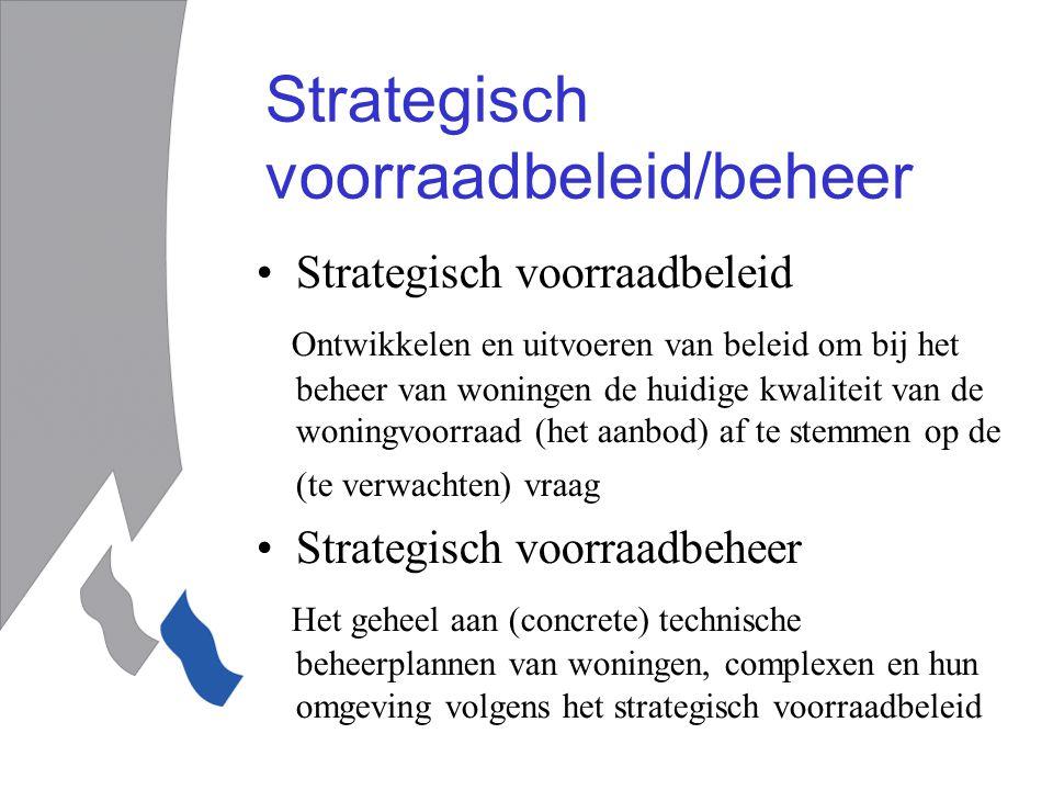 Strategisch voorraadbeleid/beheer
