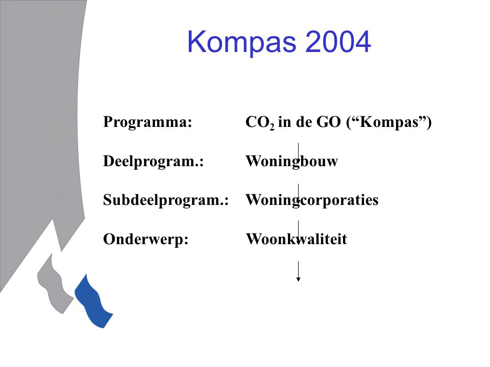 Kompas 2004 Programma: CO2 in de GO ( Kompas )