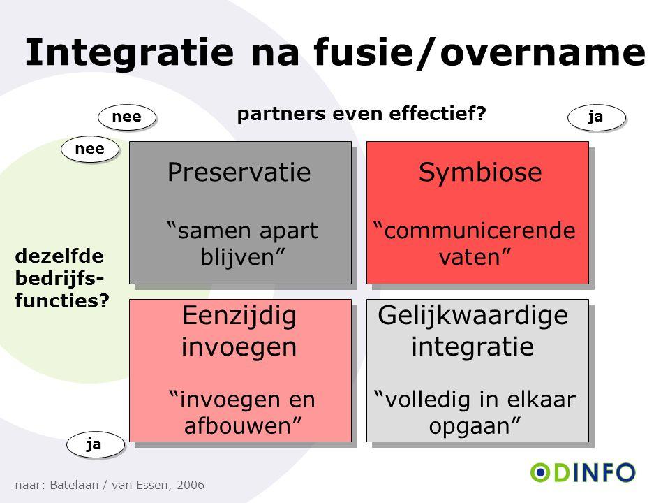 Integratie na fusie/overname
