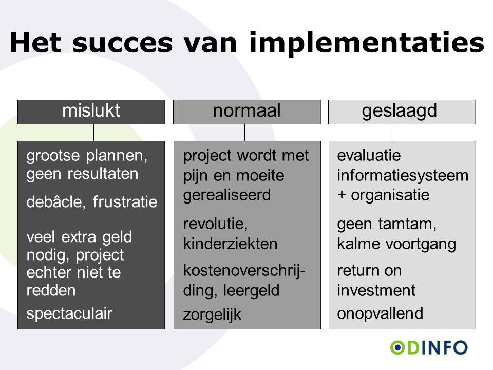 Het succes van implementaties