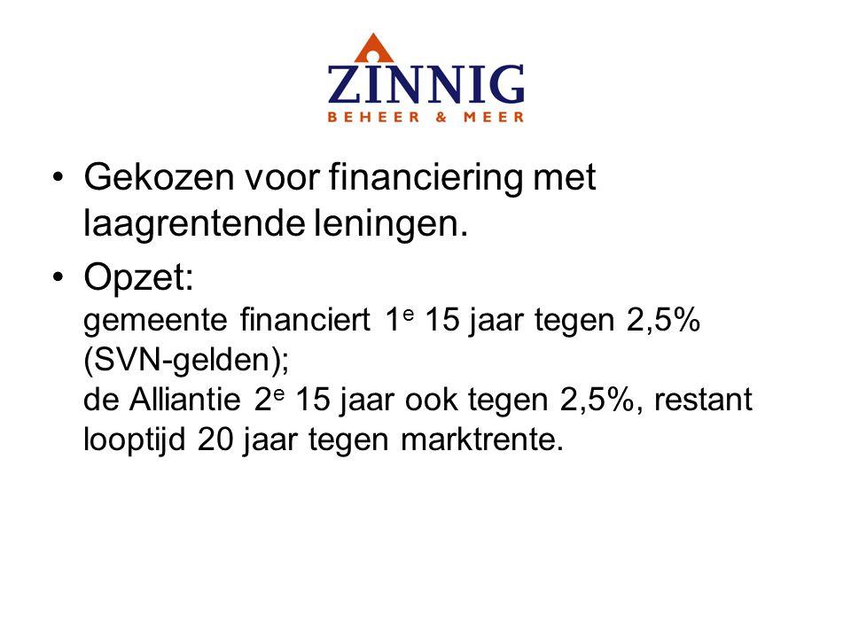 Gekozen voor financiering met laagrentende leningen.