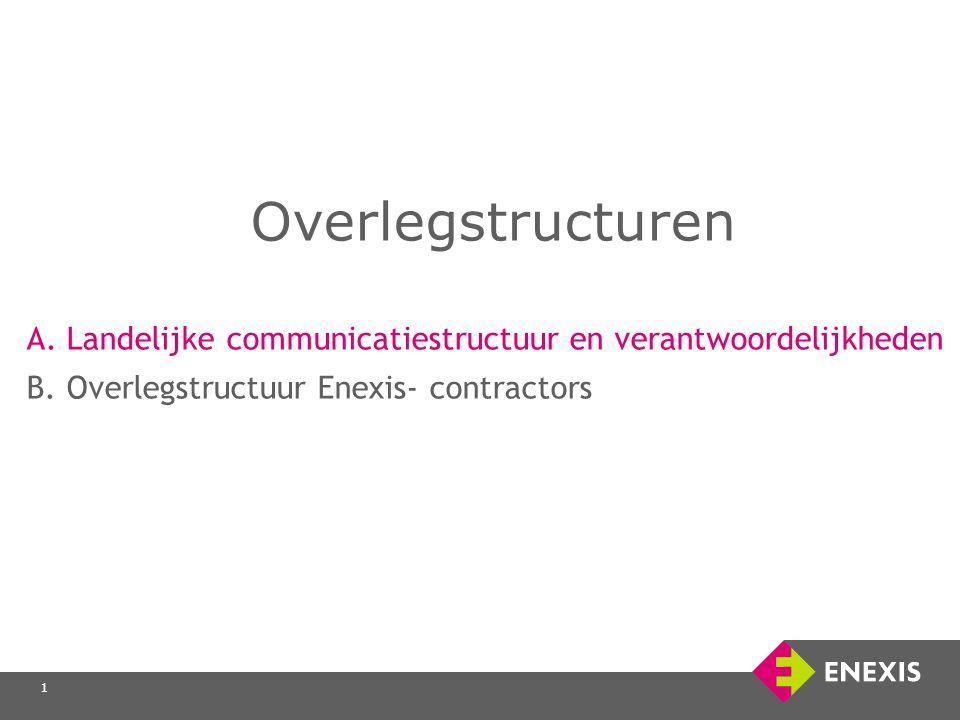 Overlegstructuren A. Landelijke communicatiestructuur en verantwoordelijkheden.