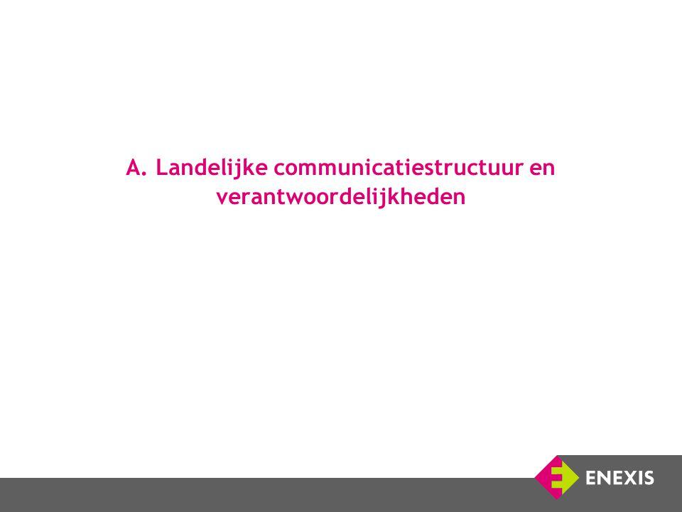 A. Landelijke communicatiestructuur en verantwoordelijkheden