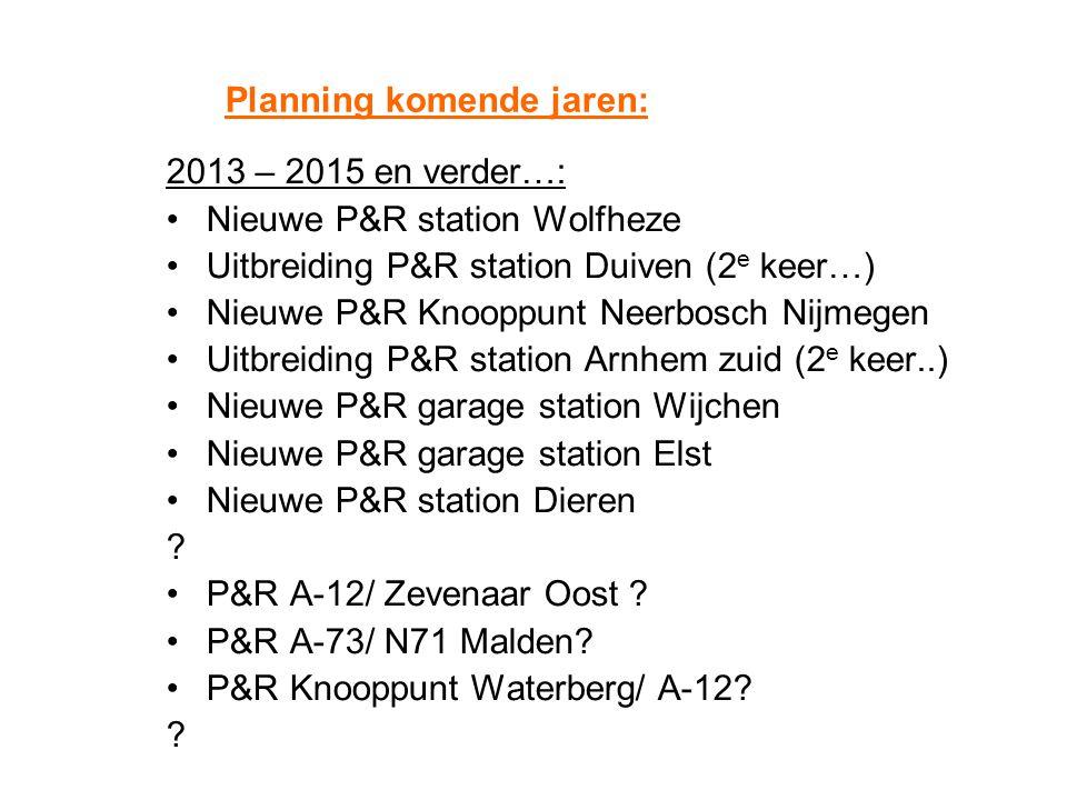 Planning komende jaren: