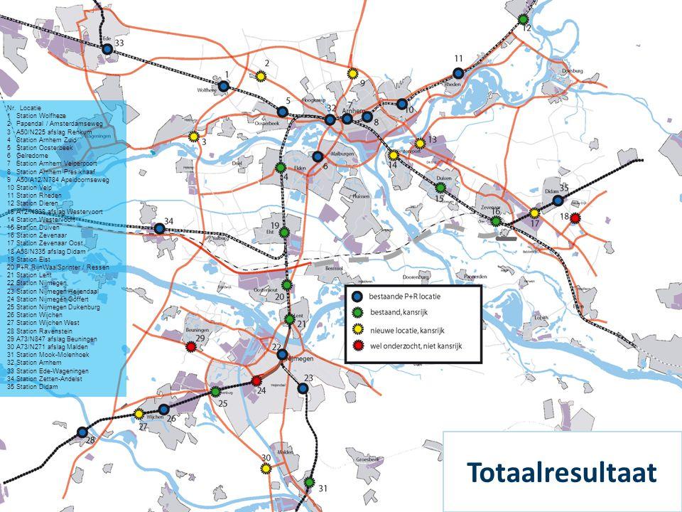 Totaalresultaat 13 Nr. Locatie 1 Station Wolfheze