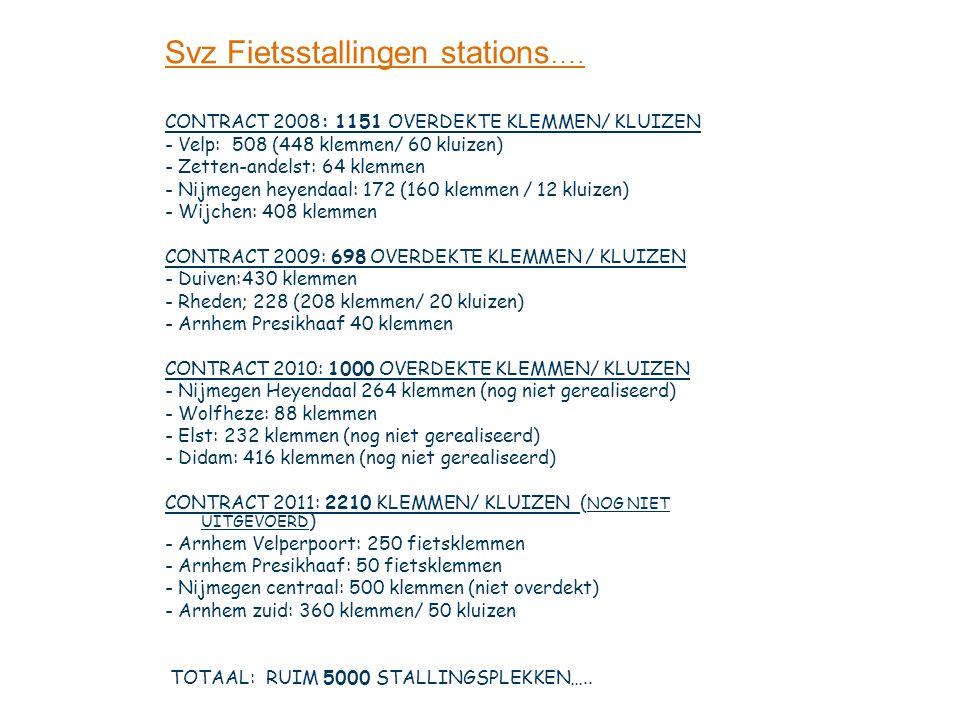 Svz Fietsstallingen stations….
