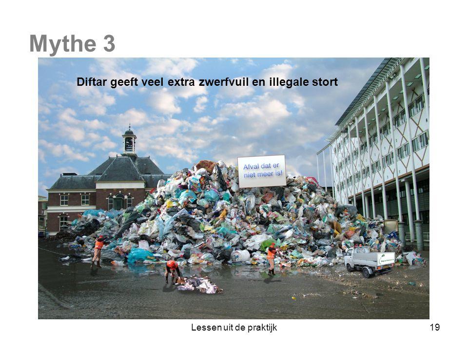 Mythe 3 Diftar geeft veel extra zwerfvuil en illegale stort
