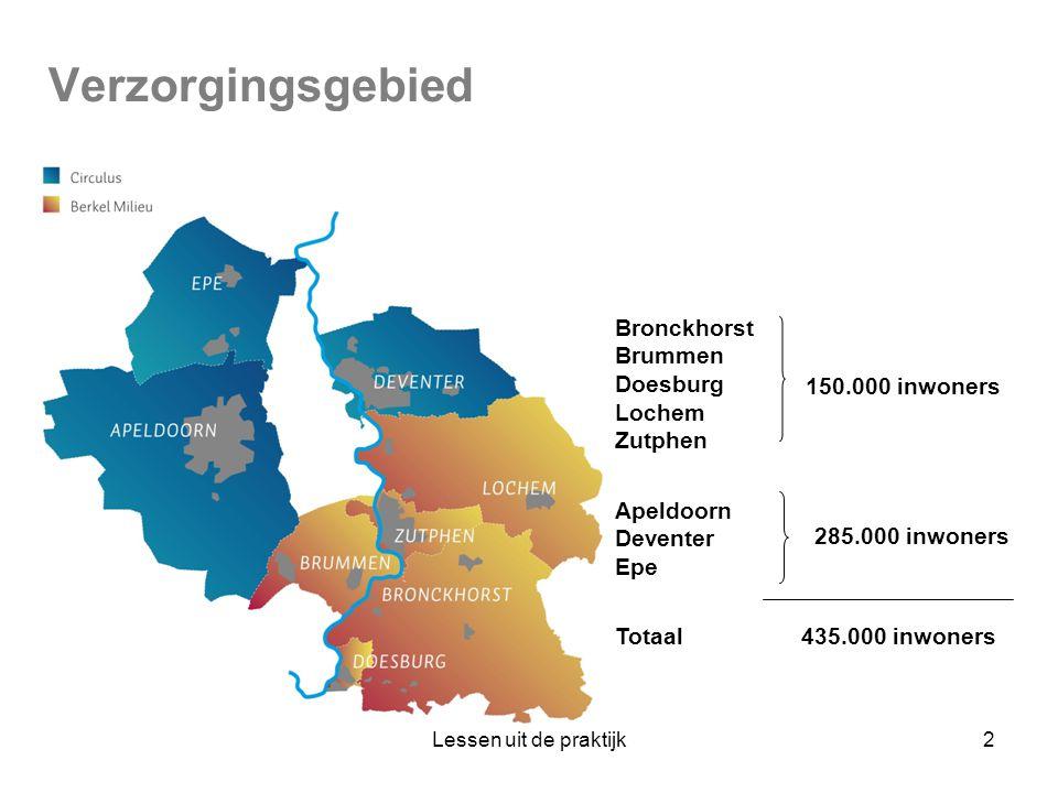 Verzorgingsgebied Bronckhorst Brummen Doesburg Lochem Zutphen