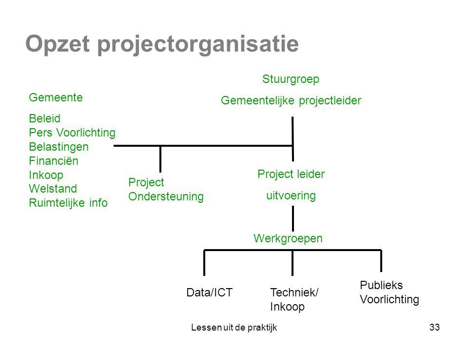 Opzet projectorganisatie