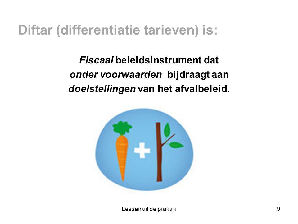 Diftar (differentiatie tarieven) is: