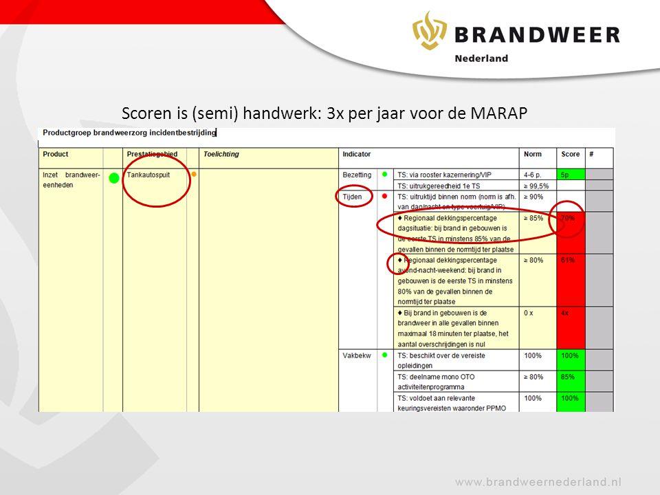 Scoren is (semi) handwerk: 3x per jaar voor de MARAP