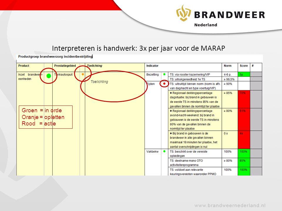 Interpreteren is handwerk: 3x per jaar voor de MARAP