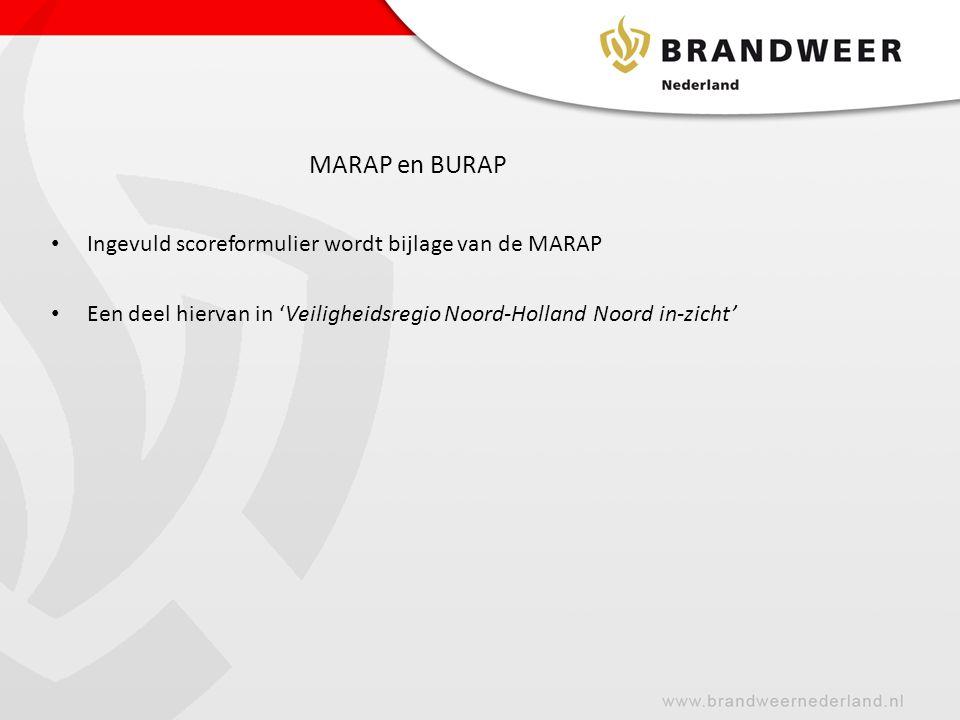 MARAP en BURAP Ingevuld scoreformulier wordt bijlage van de MARAP