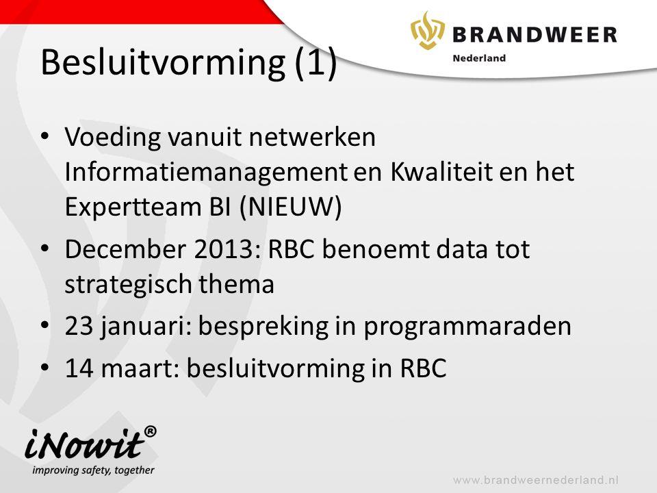 Besluitvorming (1) Voeding vanuit netwerken Informatiemanagement en Kwaliteit en het Expertteam BI (NIEUW)