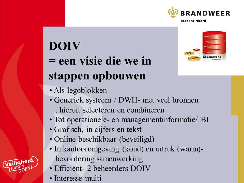 DOIV = een visie die we in stappen opbouwen Als legoblokken