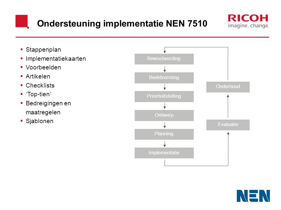Ondersteuning implementatie NEN 7510