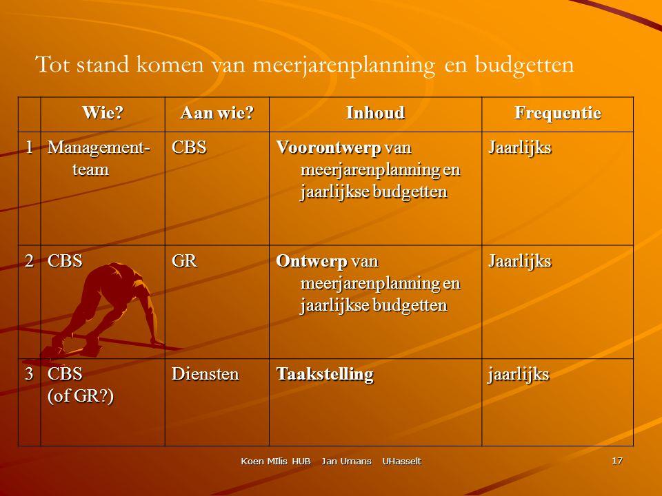 Koen MIlis HUB Jan Umans UHasselt