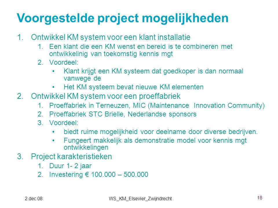 WS_KM_Elsevier_Zwijndrecht