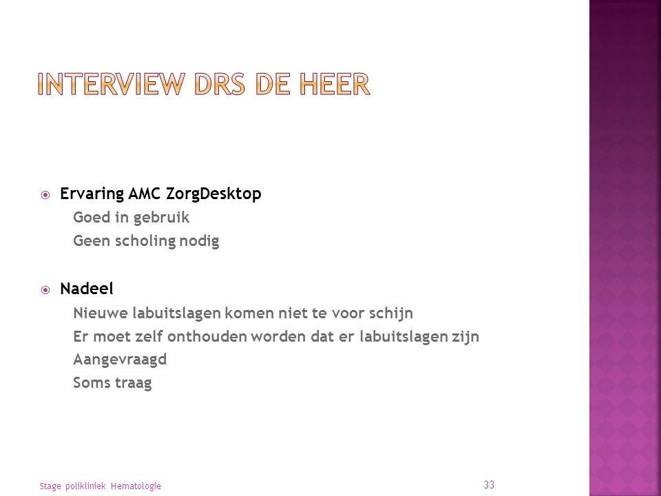 Interview drs de Heer Ervaring AMC ZorgDesktop Nadeel Goed in gebruik