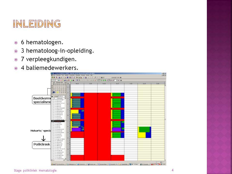 Inleiding 6 hematologen. 3 hematoloog-in-opleiding.