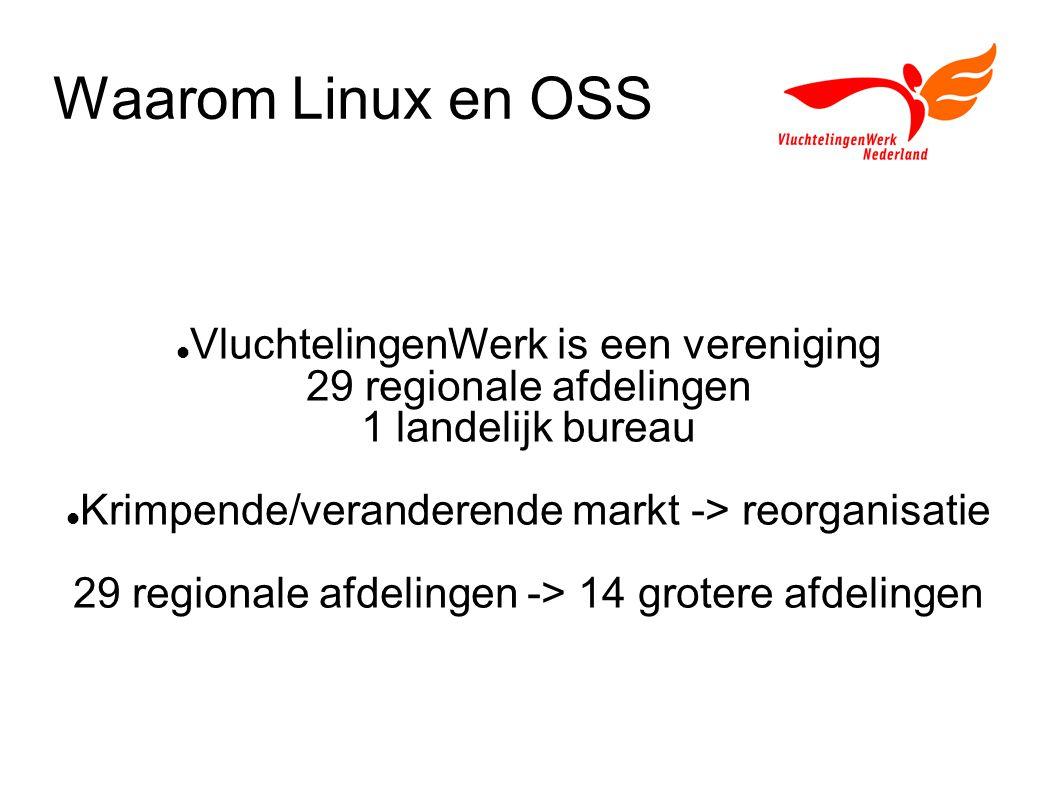Waarom Linux en OSS VluchtelingenWerk is een vereniging