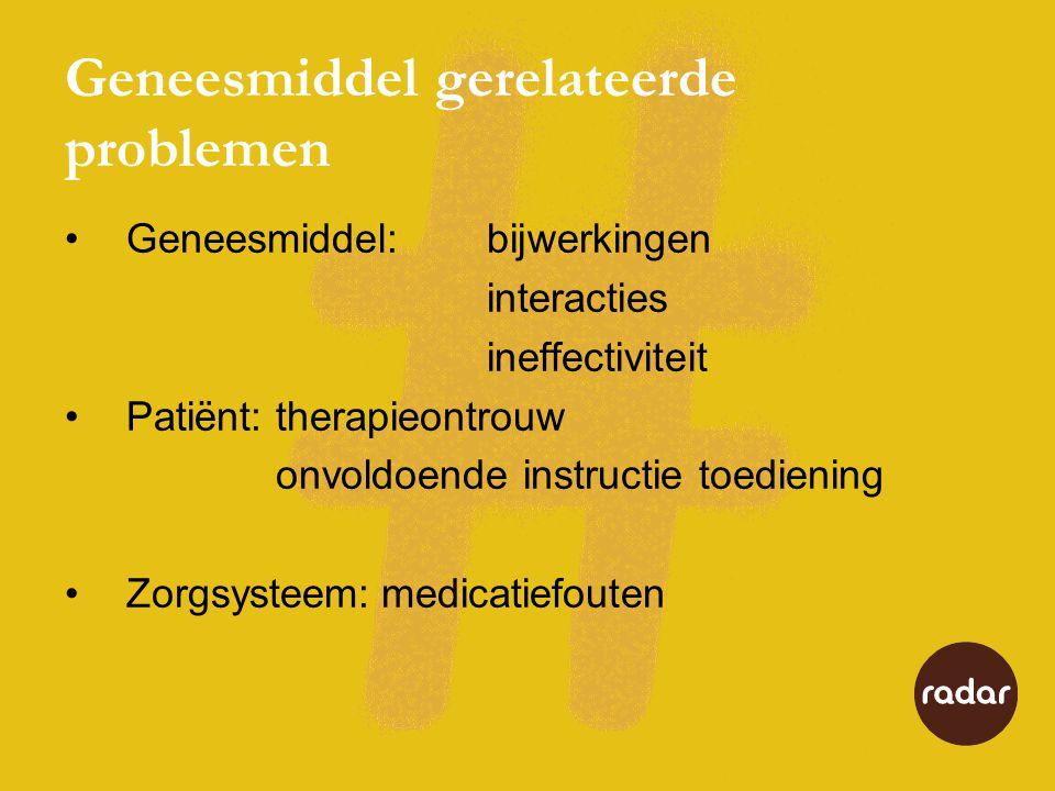 Geneesmiddel gerelateerde problemen