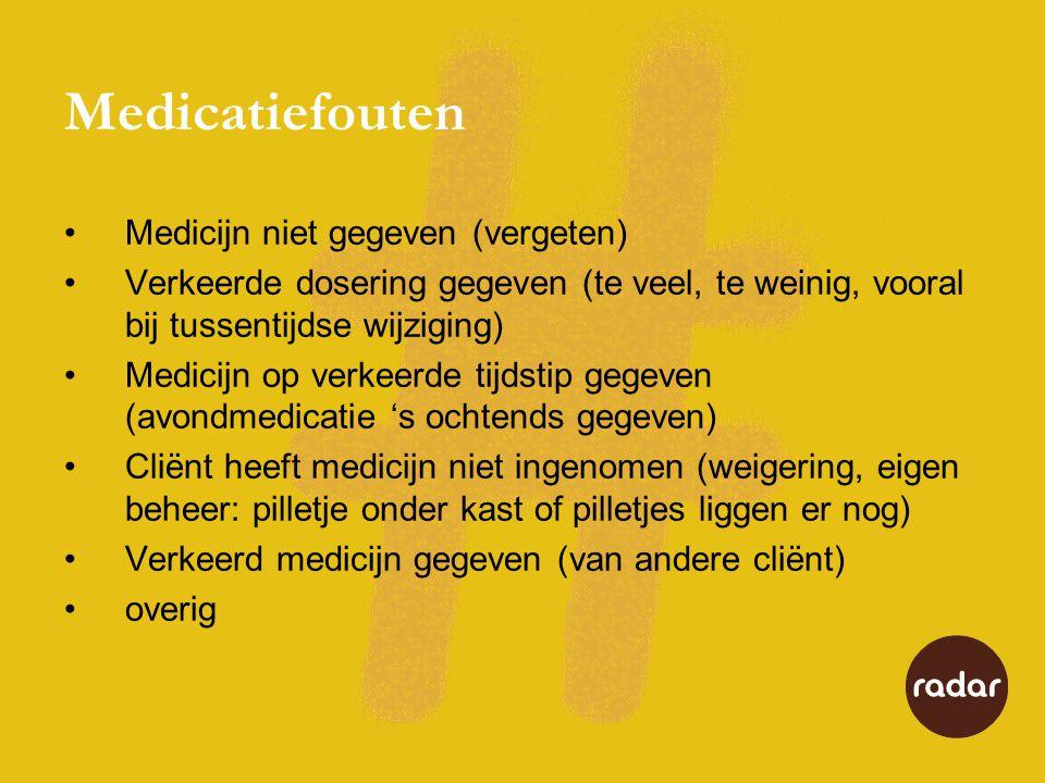 Medicatiefouten Medicijn niet gegeven (vergeten)