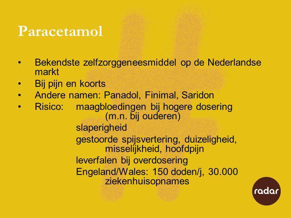 Paracetamol Bekendste zelfzorggeneesmiddel op de Nederlandse markt