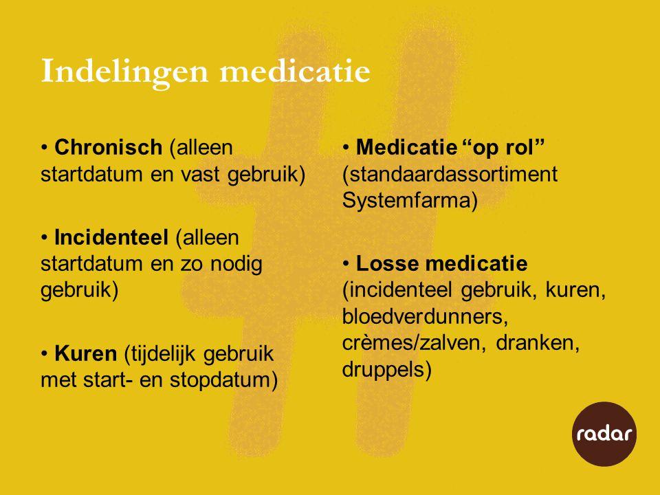 Indelingen medicatie Chronisch (alleen startdatum en vast gebruik)