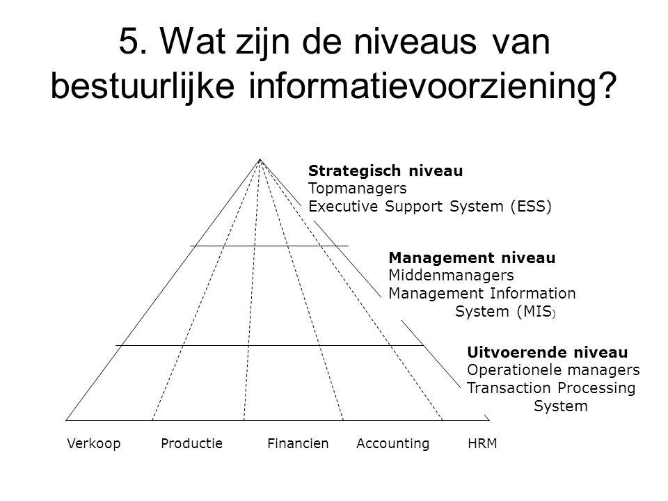 5. Wat zijn de niveaus van bestuurlijke informatievoorziening