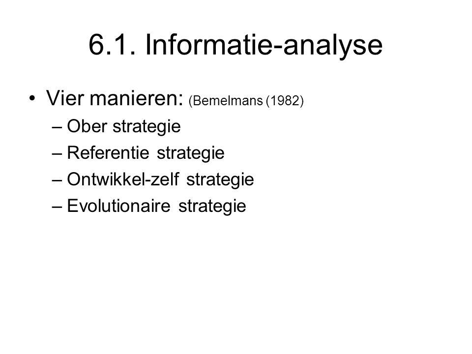 6.1. Informatie-analyse Vier manieren: (Bemelmans (1982)