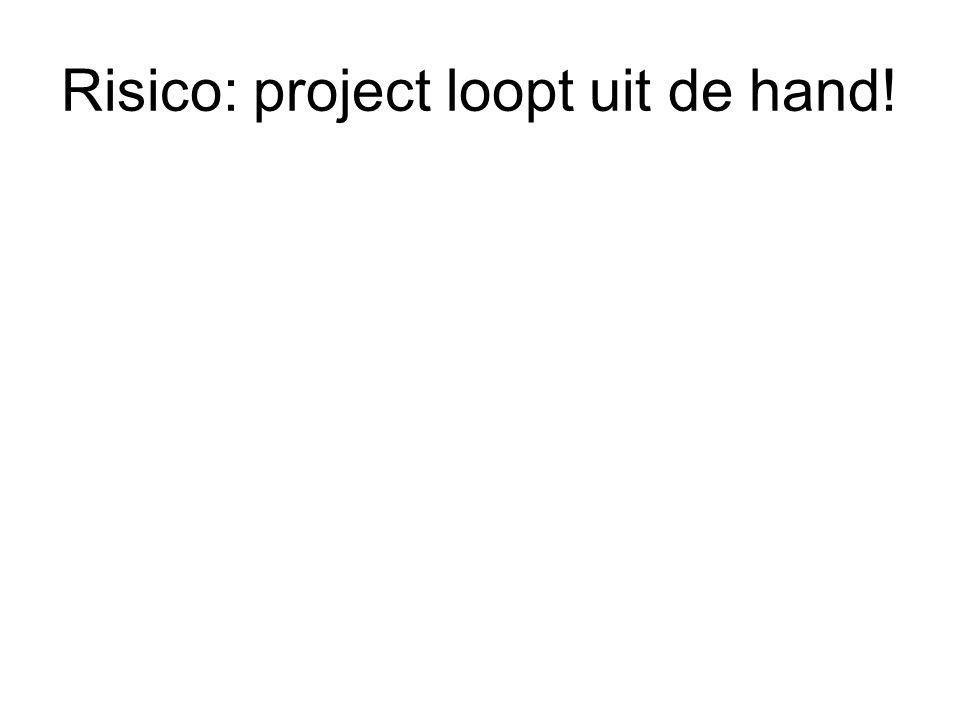 Risico: project loopt uit de hand!