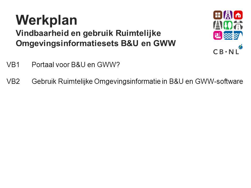 Werkplan Vindbaarheid en gebruik Ruimtelijke Omgevingsinformatiesets B&U en GWW