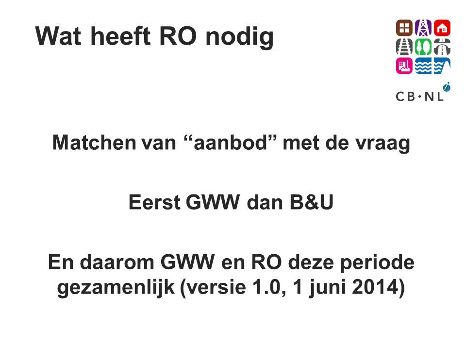 Wat heeft RO nodig Matchen van aanbod met de vraag Eerst GWW dan B&U En daarom GWW en RO deze periode gezamenlijk (versie 1.0, 1 juni 2014)