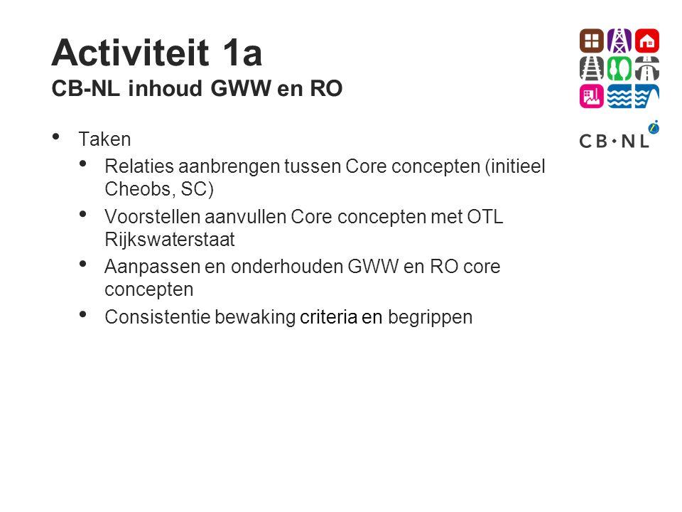 Activiteit 1a CB-NL inhoud GWW en RO