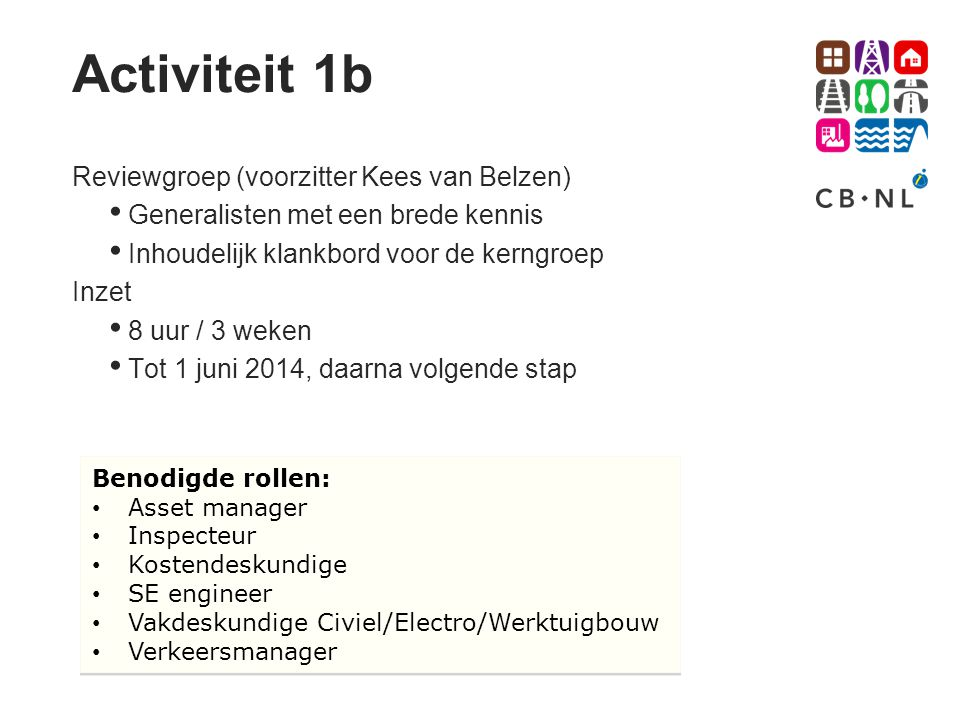 Activiteit 1b Reviewgroep (voorzitter Kees van Belzen)