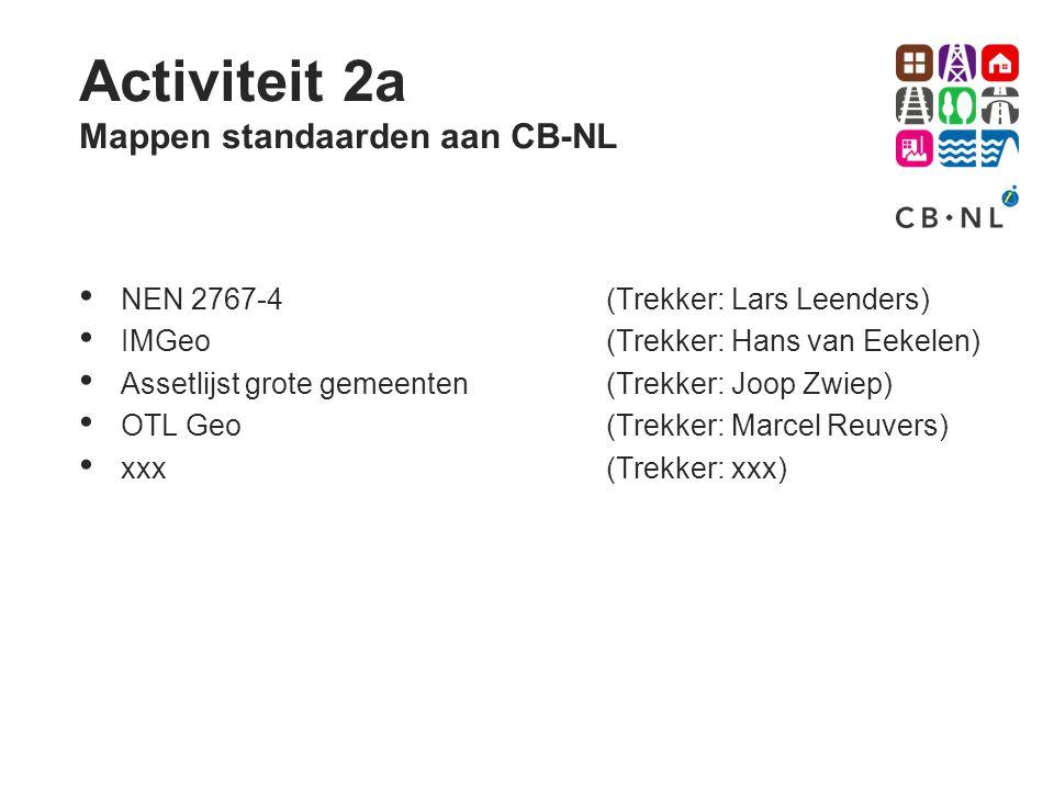 Activiteit 2a Mappen standaarden aan CB-NL