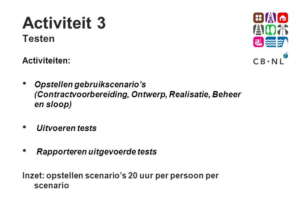 Activiteit 3 Testen Activiteiten: