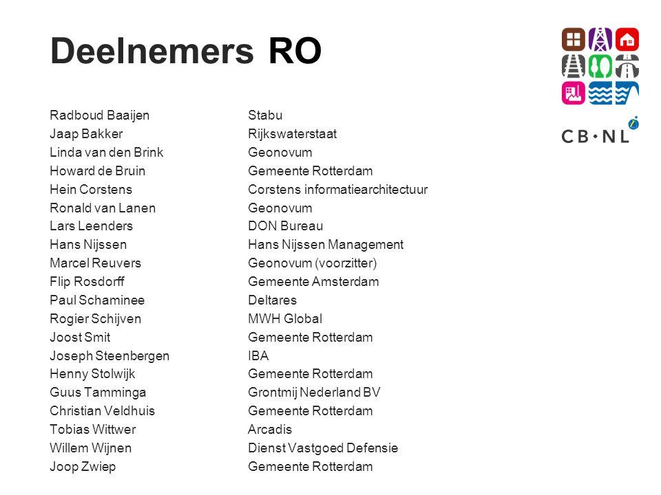 Deelnemers RO