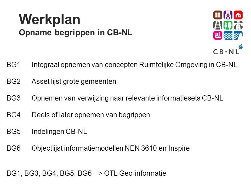 Werkplan Opname begrippen in CB-NL