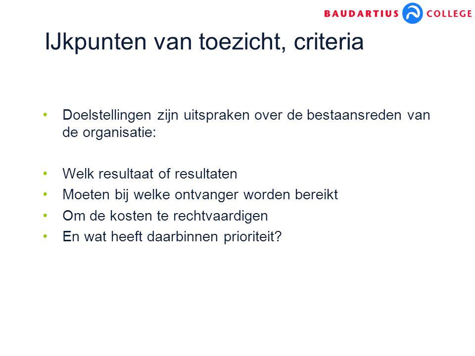 IJkpunten van toezicht, criteria
