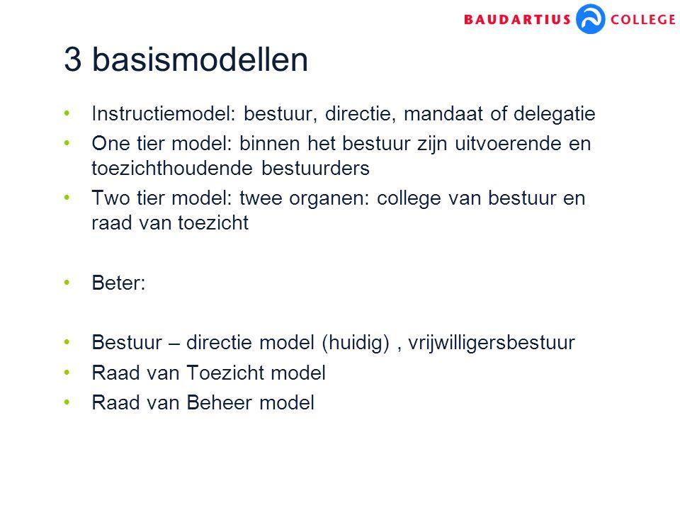 3 basismodellen Instructiemodel: bestuur, directie, mandaat of delegatie.