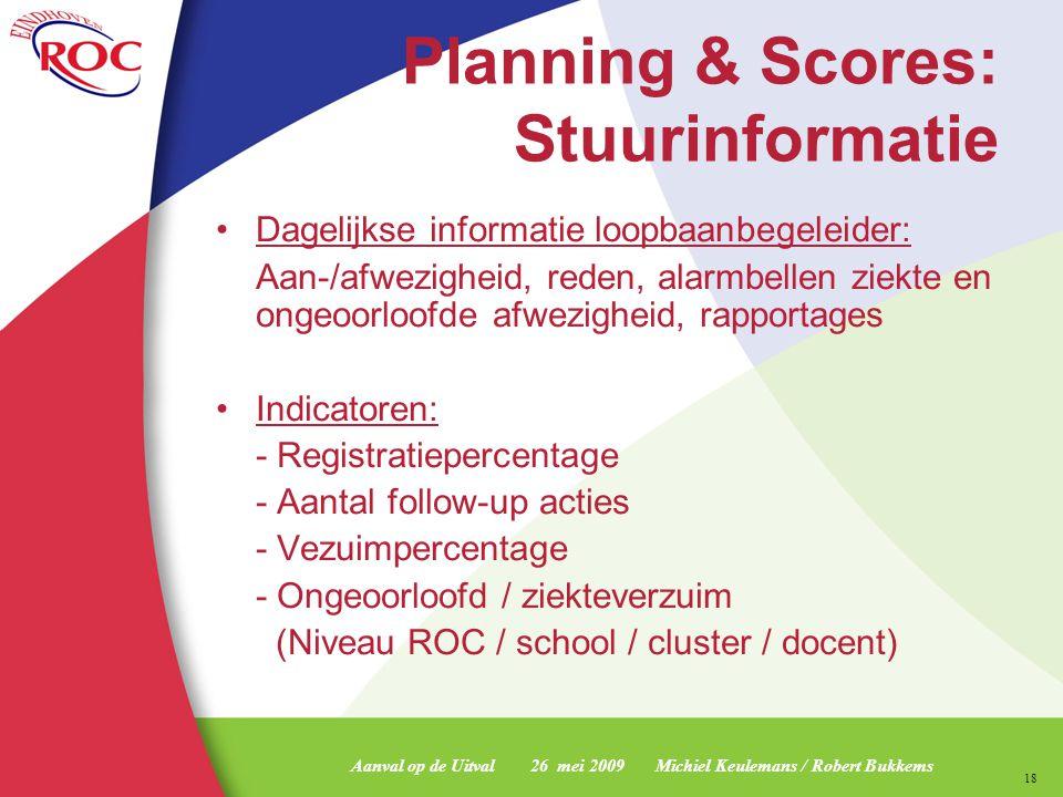 Planning & Scores: Stuurinformatie
