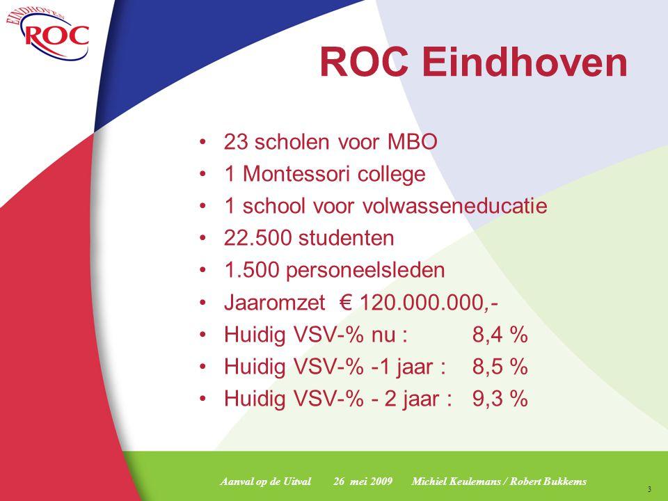 ROC Eindhoven 23 scholen voor MBO 1 Montessori college